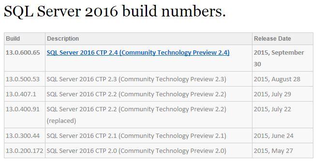 SQL_Server_2016_build_numbers